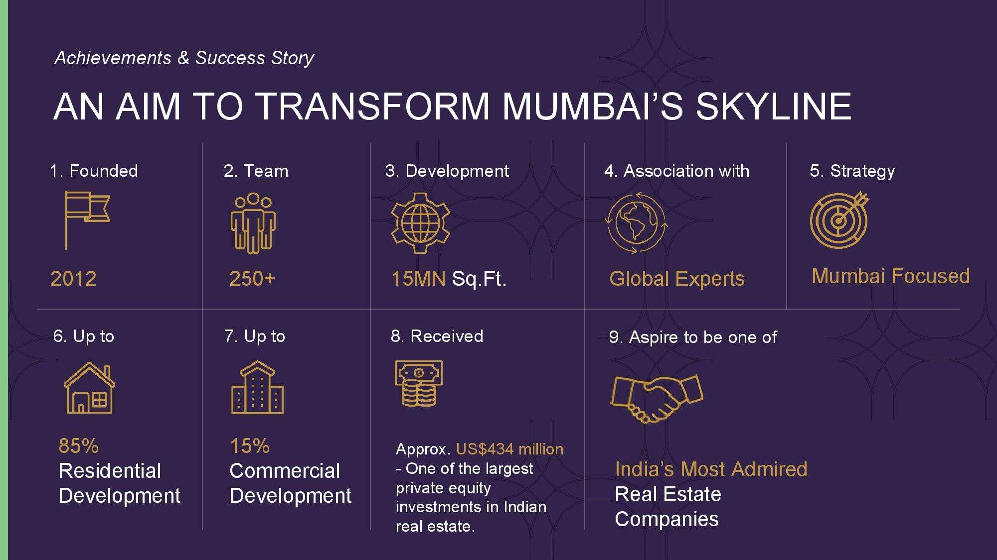 Piramal Realty Launches Piramal Mahalaxmi, its Flagship Project in South Mumbai Contact for more details & booking @ 9958959555