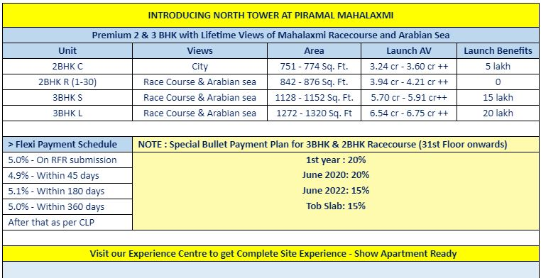 PiramalMahalaxmi NorthTower PRICE CALL 9958959555