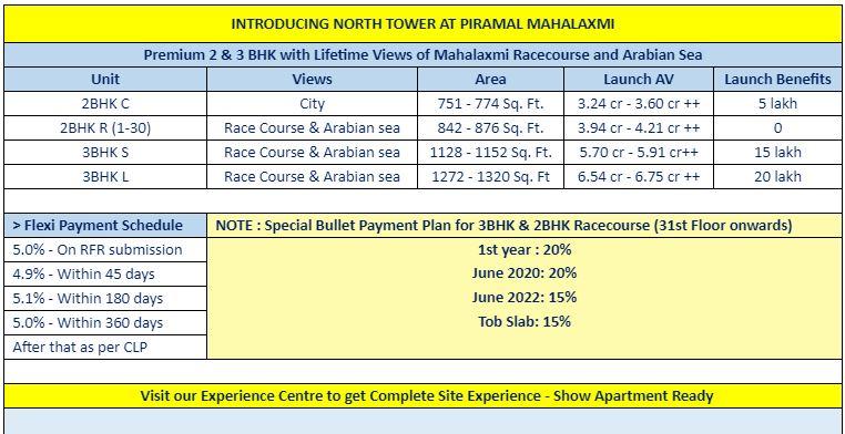 PiramalMahalaxmi NorthTower PRICE CALL 9958959555